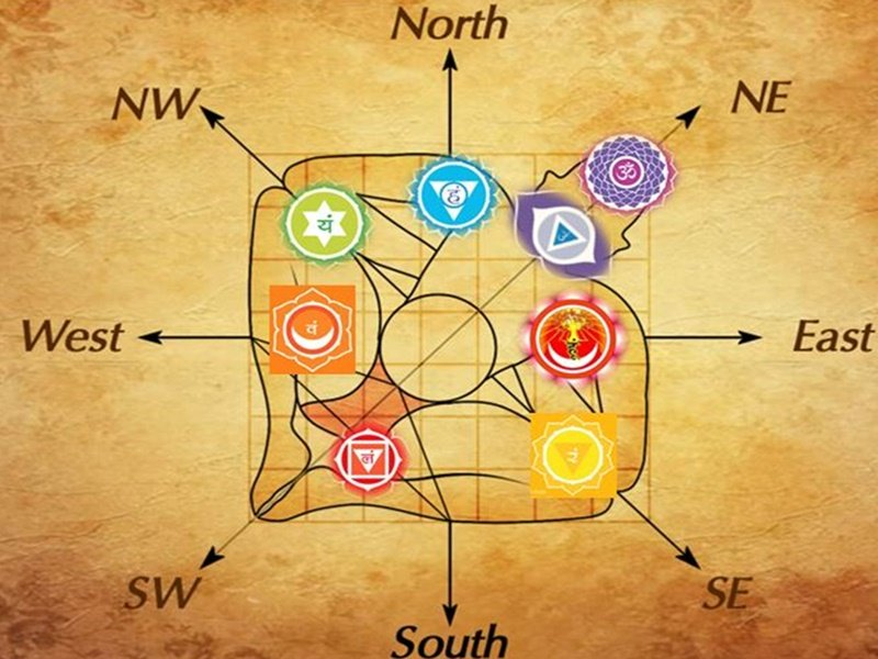 What is Vastu and its importance